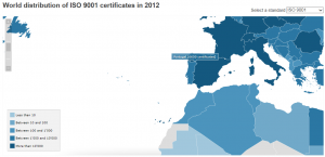 World distribution of ISO 9001 certificates in 2012